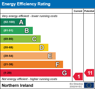 EPC - Energy Performance Certificate for 121-123 Toome...Ballymena