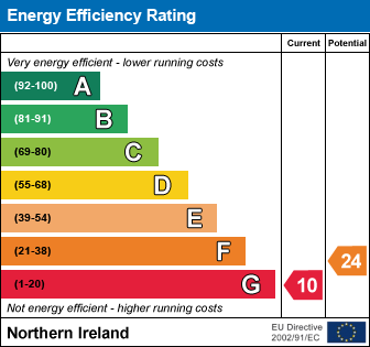 EPC - Energy Performance Certificate for 51 Avoniel Road...Belfast