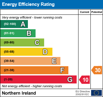 EPC - Energy Performance Certificate for 84 Mountpotting...Belfast