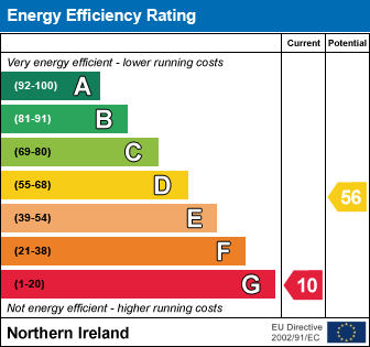 EPC - Energy Performance Certificate for 55 Upper Mo...Newtownards