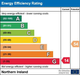 EPC - Energy Performance Certificate for 3 Trillick Stre...Belfast