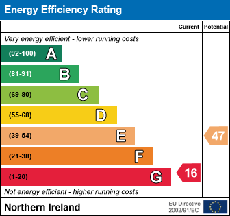 EPC - Energy Performance Certificate for 21 Church S...Rathfriland