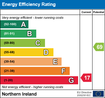 EPC - Energy Performance Certificate for 30 Orangefield ...Belfast
