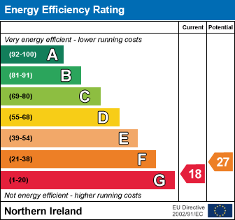 EPC - Energy Performance Certificate for  33 Brookland...Whitehead