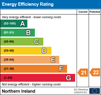 EPC - Energy Performance Certificate for  31E Balmoral...Whitehead