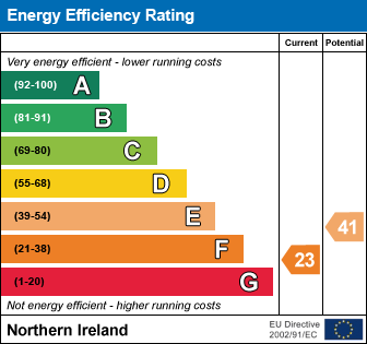 EPC - Energy Performance Certificate for 14 Camden Street, Belfast