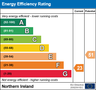 EPC - Energy Performance Certificate for 40 Laharna Avenue, Larne