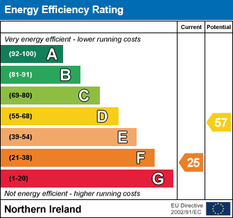 EPC - Energy Performance Certificate for 56 Sunningdale, Omagh
