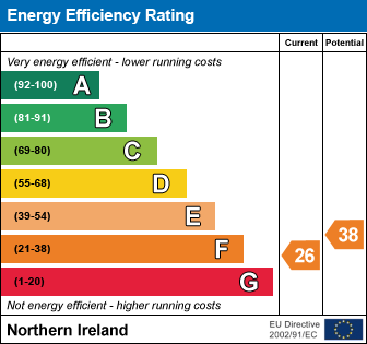 EPC - Energy Performance Certificate for  16 Wellington ...Belfast