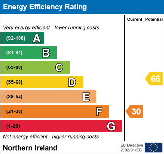 EPC - Energy Performance Certificate for 50 Cunningham...Dungannon