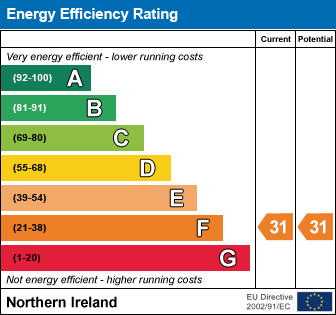 EPC - Energy Performance Certificate for 147 Sixtown...Draperstown