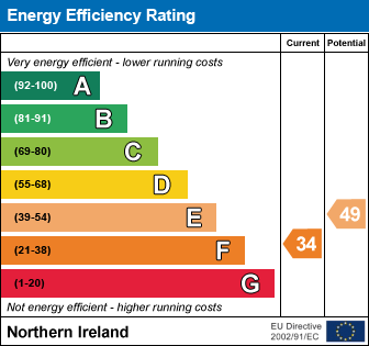 EPC - Energy Performance Certificate for 1 The Farm Cott...Kilkeel