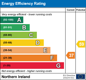 EPC - Energy Performance Certificate for  21 Cable Road, Whitehead