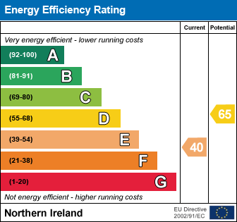EPC - Energy Performance Certificate for 16 Fairman Place , Derry