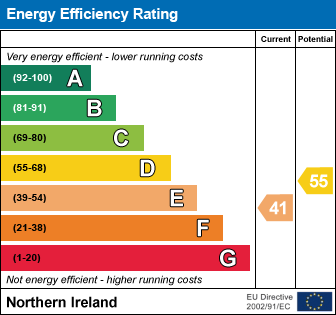 EPC - Energy Performance Certificate for 16 Cozies Road, Bushmills