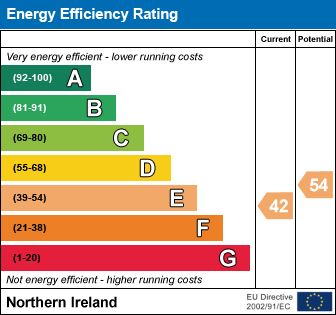 EPC - Energy Performance Certificate for 21 Knocksilla Park, Omagh