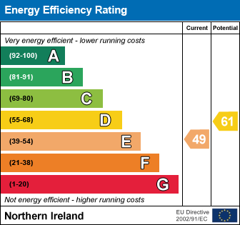 EPC - Energy Performance Certificate for 48B Forthglen, Cookstown