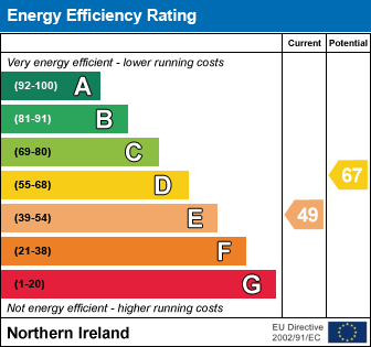 EPC - Energy Performance Certificate for 25 Armagh Road, Newry