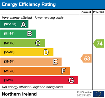 EPC - Energy Performance Certificate for 46 Mourneview P...Kilkeel