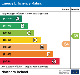 EPC - Energy Performance Certificate for 8 Springdale Co...Kilkeel