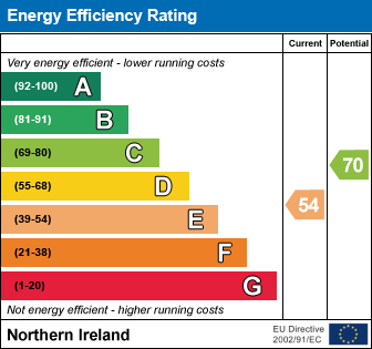 EPC - Energy Performance Certificate for  74 Cable Road, Whitehead