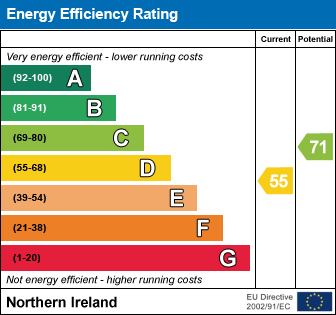 EPC - Energy Performance Certificate for 10 Tower Road...Ballymena