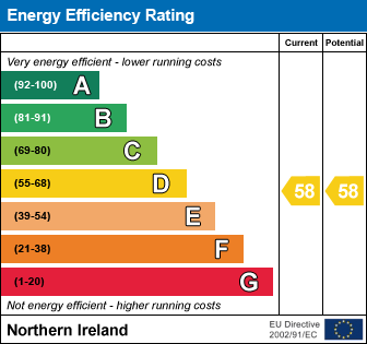 EPC - Energy Performance Certificate for  57 Cable Road, Whitehead