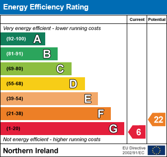 EPC - Energy Performance Certificate for  20 York Aven...Whitehead