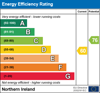 EPC - Energy Performance Certificate for 33 Sprucefield, Antrim