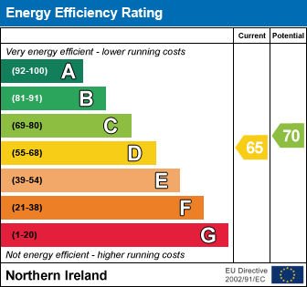 EPC - Energy Performance Certificate for 10 Abbots Walk, Bangor