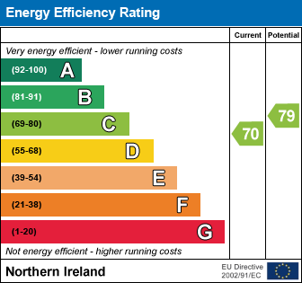 EPC - Energy Performance Certificate for 12 Riverdale, Randalstown