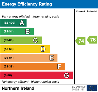 EPC - Energy Performance Certificate for 19 Primrose Hill, Clogher