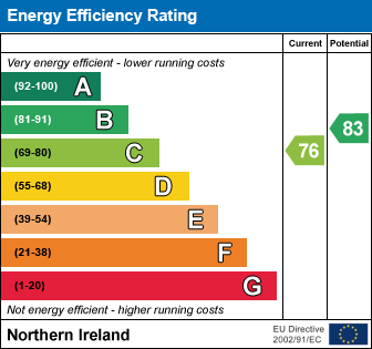 EPC - Energy Performance Certificate for 27 Strone Park, Dundonald