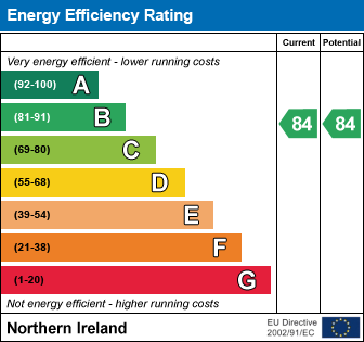 EPC - Energy Performance Certificate for 61B Dromore Road, Omagh