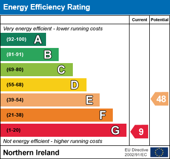 EPC - Energy Performance Certificate for 9 Thornhill Par...Belfast