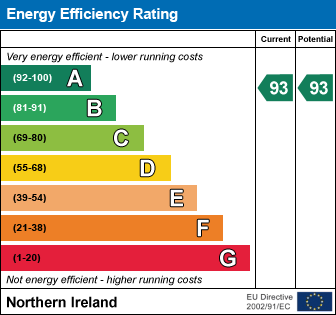 EPC - Energy Performance Certificate for 19 The Padd...Ballycastle