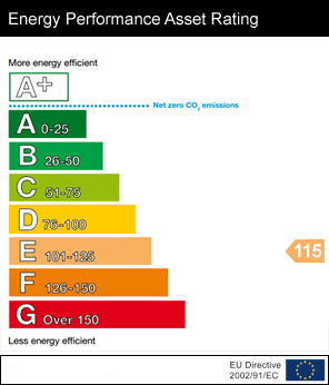 EPC - Energy Performance Certificate for 55 A Main Stre...Strabane