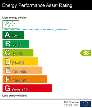 EPC - Energy Performance Certificate for 6 Kilcronagh ...Cookstown