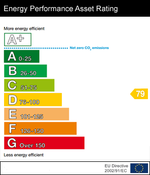 EPC - Energy Performance Certificate for House Type E, ...Annalong